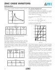 ZINC OXIDE VARISTORS Introduction - Page 7