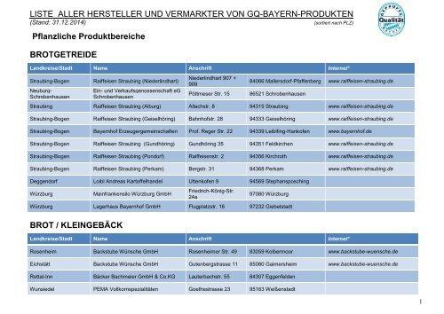 Gq Bayern Herstellerliste