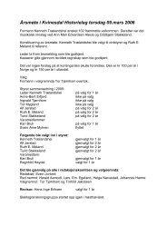 Referat fra årsmøtet til Kvinesdal Historielag