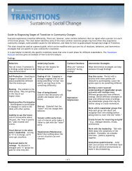 Guide to Diagnosing Stages of Transition in Community Changes