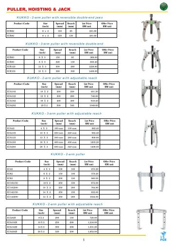 KG Products Catalogue (II)