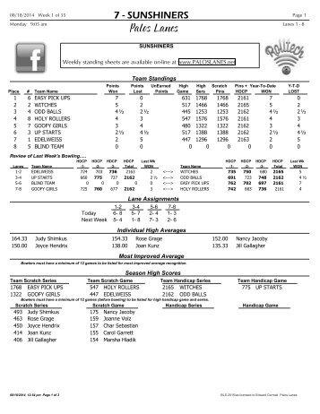 Week #1 - Results of 8/19/2013 - Palos Lanes