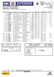 Superbike - Results Race 1 Brno, 21-22-23 July 2006 - Index