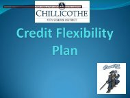CCSD Credit Flex Program - Chillicothe City School District