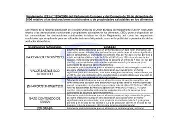 ANEXO Declaraciones nutricionales y propiedades saludables - Cecu