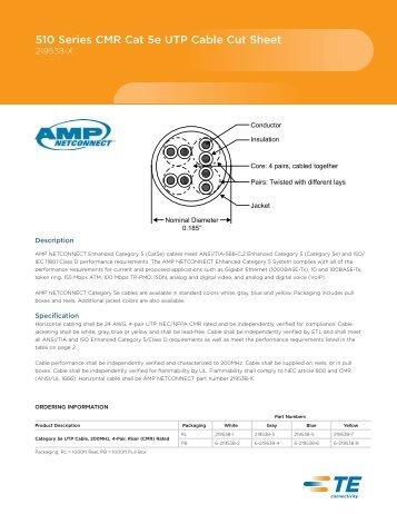 510 Series CMR Cat 5e UTP Cable Cut Sheet219538-X ... - Accu-Tech