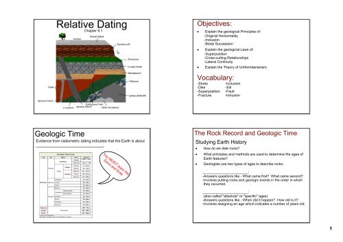what principle of relative dating is illustrated by the dikes and faults