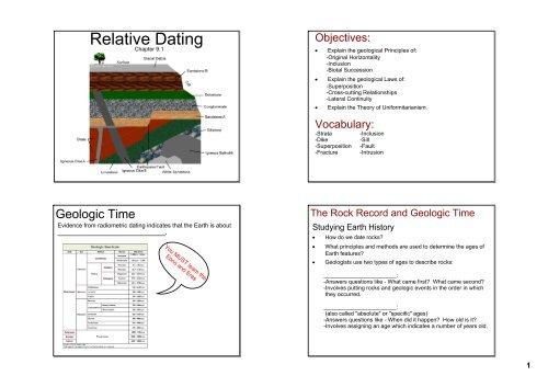 Speed dating in fleet hampshire
