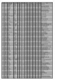 Copie de imfr2010_results_mainsplits 22h30 - Triathlon - Free