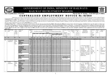 RAILWAY RECRUITMENT BOARD AJMER - RRB, Jammu-Srinagar