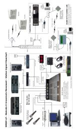 WMXP-LP - Greenville, SC - Prometheus Radio Project