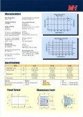EARTH LEAKAGE RELAY - munhean.com - Page 3