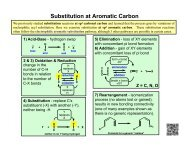 Substitution at Aromatic Carbon 1) Acid-Base