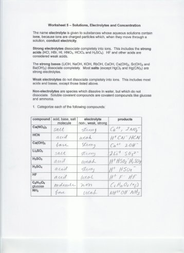 Worksheet 5 – Solutions, Electrolytes and Concentration The name ...