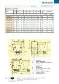 catálogo biomasa - Teican - Page 3