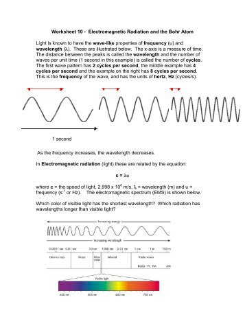 Worksheet 1 -Electromagnetic Radiation Light is known ... - My CCSD