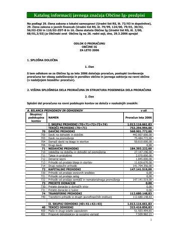 Odlok o proračunu Občine Ig za leto 2006