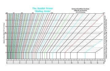 """The Sundial Primer """"Dialling Guide"""" - """"mySundial.ca""""!"""