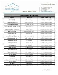 Facilities - El Paso County Public Health