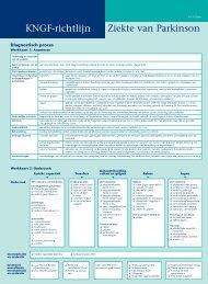 KNGF-richtlijn Ziekte van Parkinson - ParkinsonNet