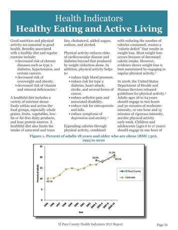 Health Indicators Healthy Eating and Active Living - El Paso County ...