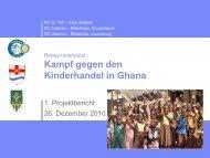 Name der Präsentation - Project Ghana