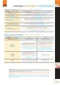 24ANTICHISPA / NON-SPARKING / ANTI ... - Gecom Ltda. - Page 3