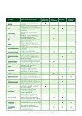 Overzicht bedrijven Offshore Windenergie NL, 08-2011.pdf - NWEA - Page 3