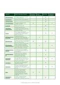 Overzicht bedrijven Offshore Windenergie NL, 08-2011.pdf - NWEA - Page 6