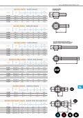 fittings for valves mounting raccordi per il montaggio delle valvole - Page 3