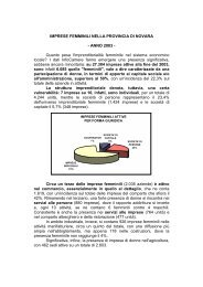 IMPRESE FEMMINILI NELLA PROVINCIA DI NOVARA - ANNO ...