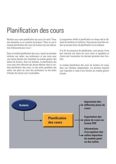 Planification Des Cours Pmi Ag Pmi Ag
