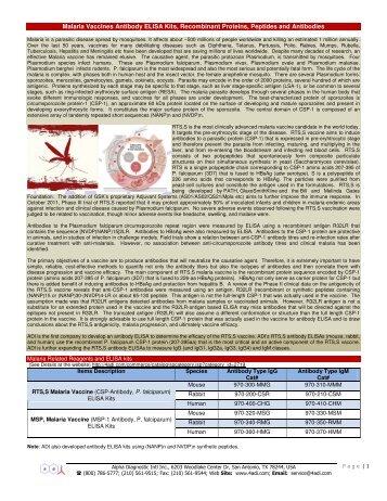 Malaria Vaccines Antibody ELISA Kits, Recombinant Proteins ...