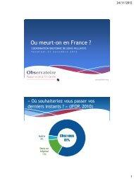Ou meurt-on en France ? - Coordination Bretonne des soins palliatifs