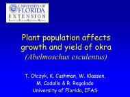 Plant population affects growth and yield of okra ... - CEDAF