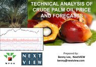 TECHNICAL ANALYSIS OF BM CRUDE PALM OIL FUTURES ...