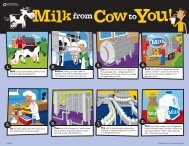 CLP8189 ©2008 Wisconsin Milk Marketing Board