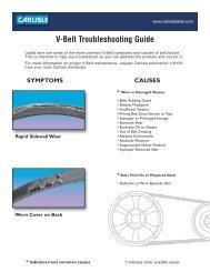 METRIC STANDARD 16C1370 Replacement Belt