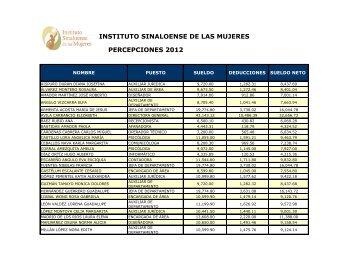 Tabulador mensual de ISMUJERES 2012