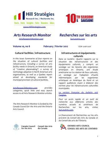 Arts Research Monitor Recherches sur les arts - Hill Stratégies