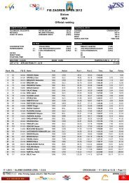 Full results slalom men (.pdf)