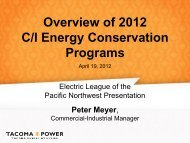 Overview Of 2012 C/I Energy Conservation Programs