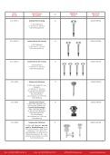 Display LED Leuchtmittel Abmessung - marsway - Page 4