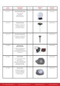 Display LED Leuchtmittel Abmessung - marsway - Page 6