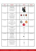 Display LED Leuchtmittel Abmessung - marsway - Page 7