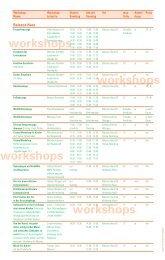 workshops - Weleda