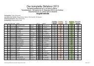 Der komplette Skifahrer 2013 - TSV Schwaz