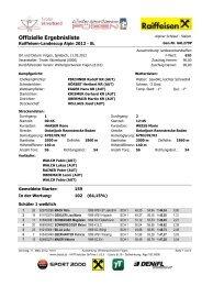 Ergebnisliste LC Slalom Schüler 11.3.2012