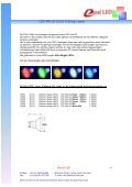 MR16 LED lampen (lichtbronnen) - Dural-led - Page 6