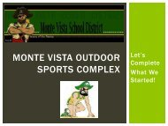 community presentation - Monte Vista School District